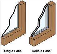 Single pane verses double pane